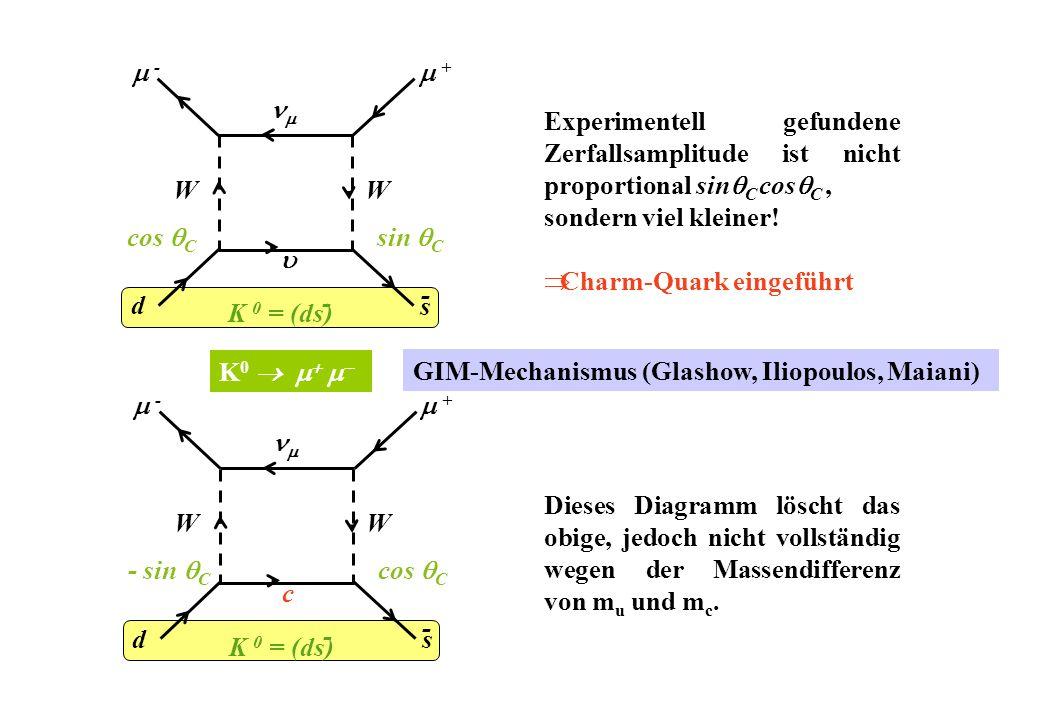 - + d s WW - cos C sin C K 0 = (ds) - K 0 - + d c s WW - - sin C cos C K 0 = (ds) - Experimentell gefundene Zerfallsamplitude ist nicht proportional sin C cos C, sondern viel kleiner.
