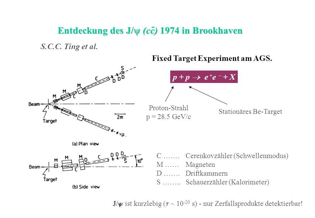 S.C.C. Ting et al. Entdeckung des J/ (cc) 1974 in Brookhaven - Fixed Target Experiment am AGS. C …….Cerenkovzähler (Schwellenmodus) M ……Magneten D …….