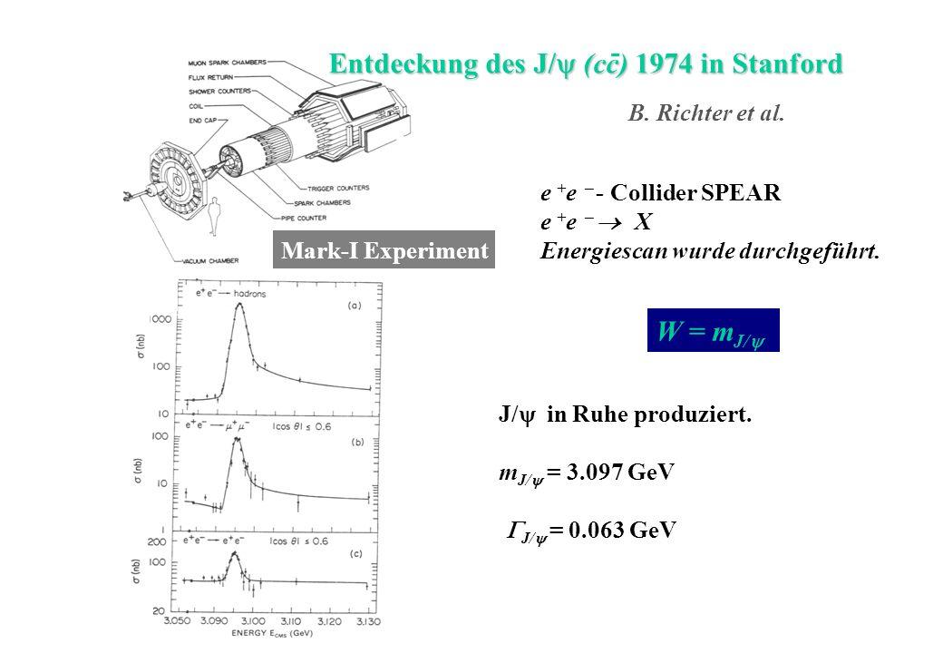 B. Richter et al. e + e - Collider SPEAR e + e X Energiescan wurde durchgeführt. W = m J/ J/ in Ruhe produziert. m J/ = 3.097 GeV J/ = 0.063 GeV Entde