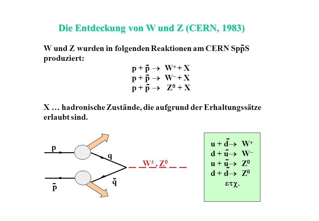 Die Entdeckung von W und Z (CERN, 1983) - - W und Z wurden in folgenden Reaktionen am CERN SppS produziert: p + p W + X p + p Z + X X … hadronische Zustände, die aufgrund der Erhaltungssätze erlaubt sind.