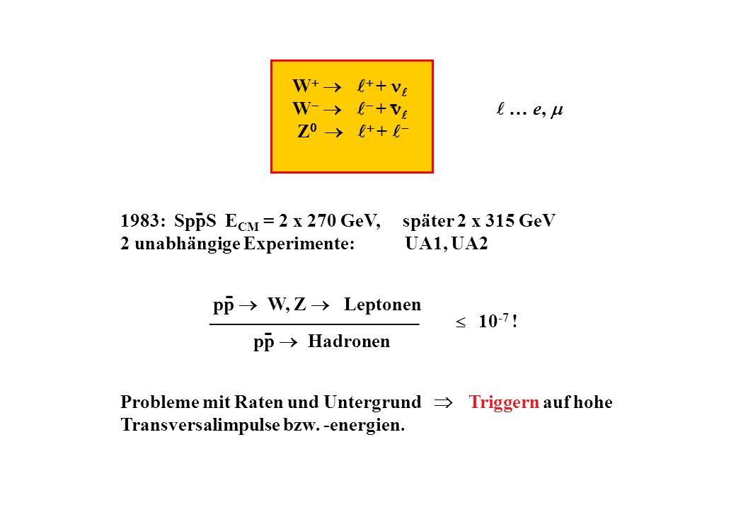 - W + W + … e, Z + 1983: SppS E CM = 2 x 270 GeV, später 2 x 315 GeV 2 unabhängige Experimente: UA1, UA2 Probleme mit Raten und Untergrund Triggern auf hohe Transversalimpulse bzw.