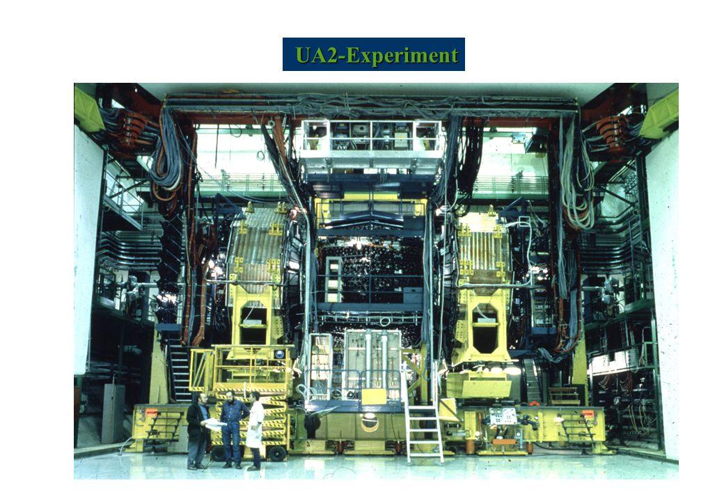 UA2-Experiment UA2-Experiment