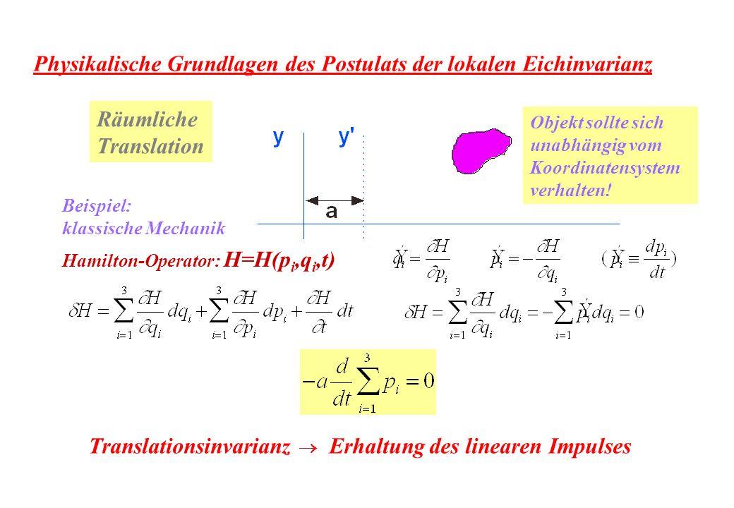 Translationsinvarianz Erhaltung des linearen Impulses Physikalische Grundlagen des Postulats der lokalen Eichinvarianz Räumliche Translation Objekt sollte sich unabhängig vom Koordinatensystem verhalten.