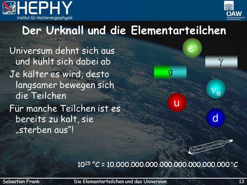 13Die Elementarteilchen und das UniversumSebastian Frank Der Urknall und die Elementarteilchen Universum dehnt sich aus und kühlt sich dabei ab Je kälter es wird, desto langsamer bewegen sich die Teilchen Für manche Teilchen ist es bereits zu kalt, sie sterben aus.