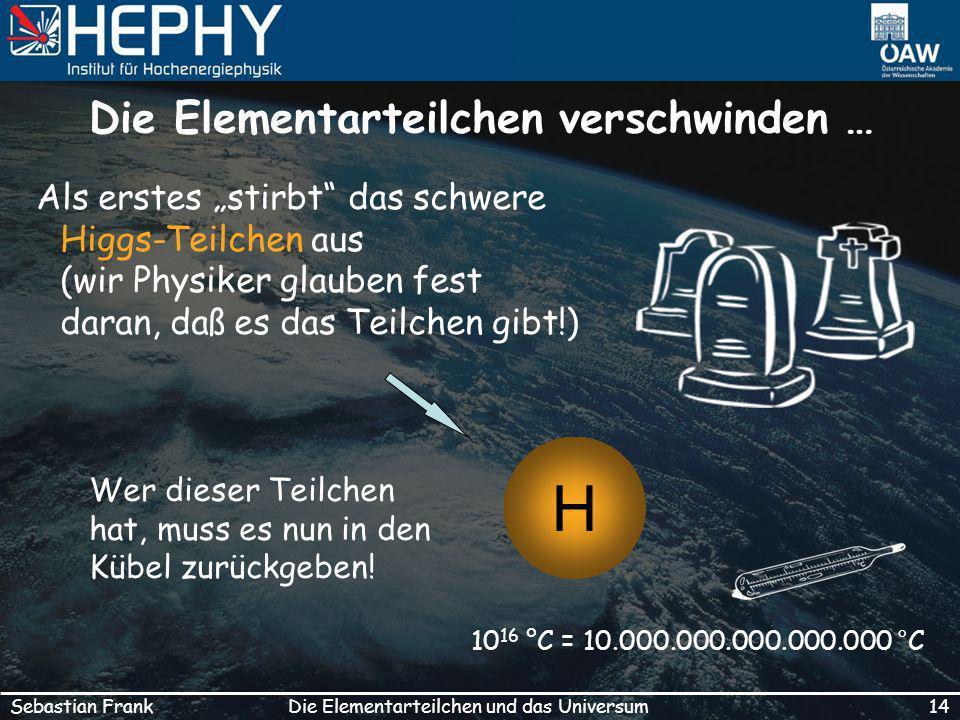 14Die Elementarteilchen und das UniversumSebastian Frank Die Elementarteilchen verschwinden … Als erstes stirbt das schwere Higgs-Teilchen aus (wir Physiker glauben fest daran, daß es das Teilchen gibt!) 10 16 °C = 10.000.000.000.000.000 °C Wer dieser Teilchen hat, muss es nun in den Kübel zurückgeben.