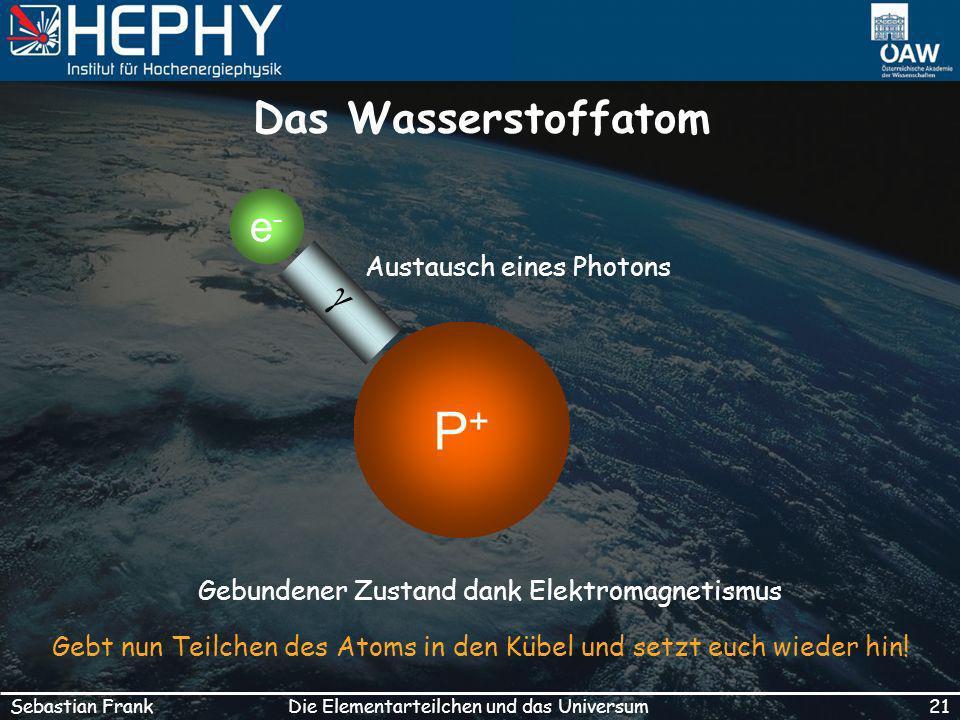 21Die Elementarteilchen und das UniversumSebastian Frank Das Wasserstoffatom P+P+ e-e- Gebundener Zustand dank Elektromagnetismus Austausch eines Photons Gebt nun Teilchen des Atoms in den Kübel und setzt euch wieder hin!