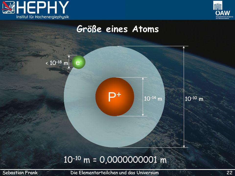 22Die Elementarteilchen und das UniversumSebastian Frank Größe eines Atoms 10-14 m P+P+ e-e- < 10 -18 m 10 -10 m 10 -10 m = 0,0000000001 m