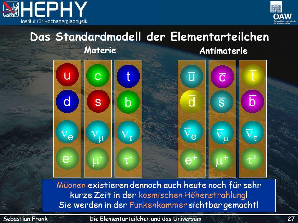 27Die Elementarteilchen und das UniversumSebastian Frank Das Standardmodell der Elementarteilchen - c s Materie e-e- e u d - t b + c s + t b e+e+ Antimaterie u e d 1.
