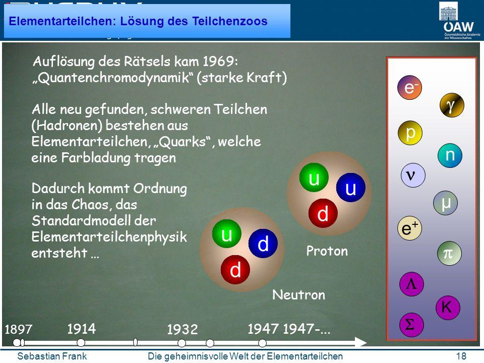 18Die geheimnisvolle Welt der ElementarteilchenSebastian Frank 1897 e-e- 1914 K p 1932 n µ 1947 e+e+ 1947-...