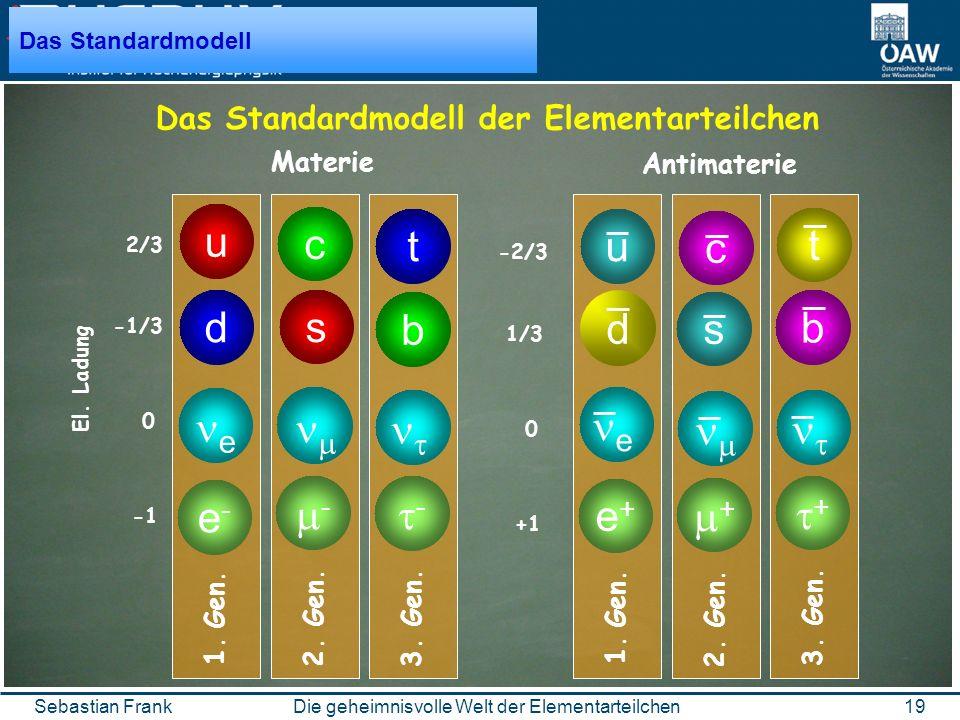 19Die geheimnisvolle Welt der ElementarteilchenSebastian Frank - e 2.