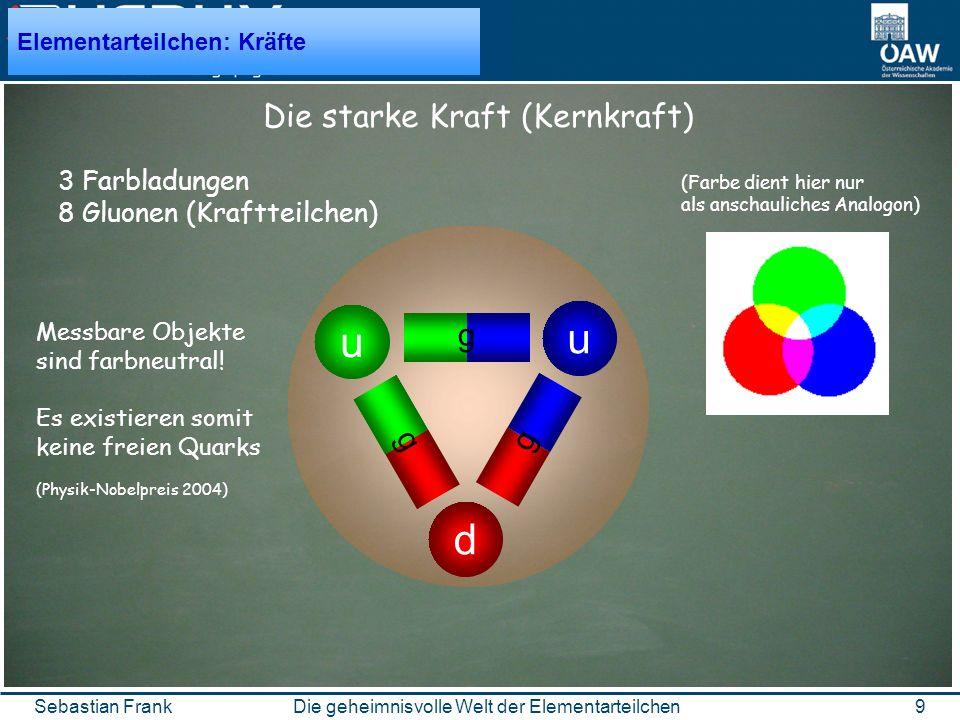 9Die geheimnisvolle Welt der ElementarteilchenSebastian Frank Die starke Kraft (Kernkraft) d u u ggg g ggg 3 Farbladungen 8 Gluonen (Kraftteilchen) Messbare Objekte sind farbneutral.