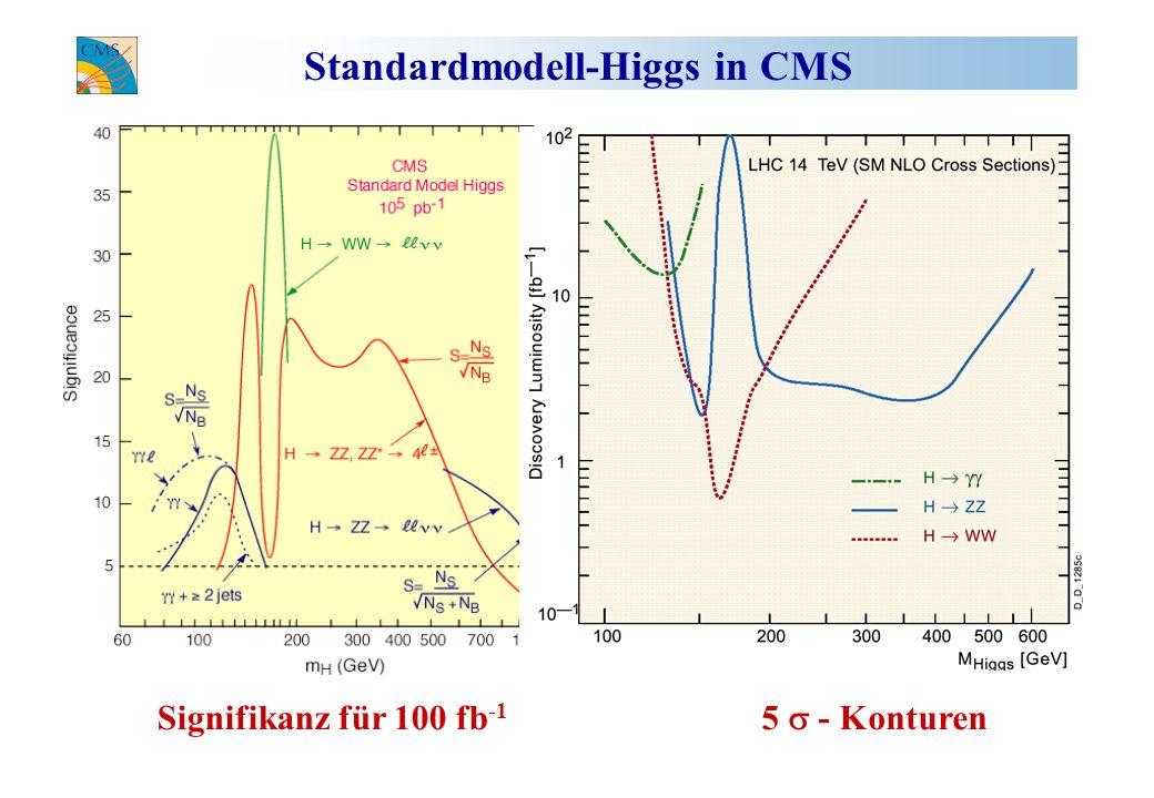 CMS 5 5 - Konturen Signifikanz für 100 fb -1 Standardmodell-Higgs in CMS
