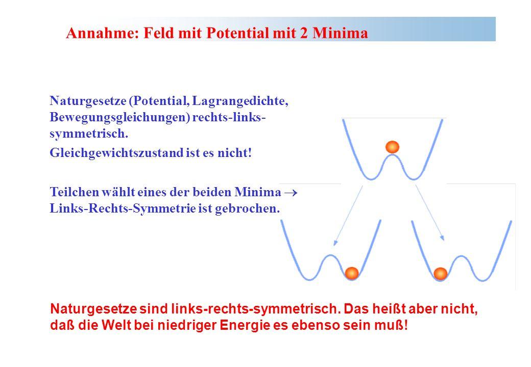 Naturgesetze sind links-rechts-symmetrisch. Das heißt aber nicht, daß die Welt bei niedriger Energie es ebenso sein muß! Annahme: Feld mit Potential m