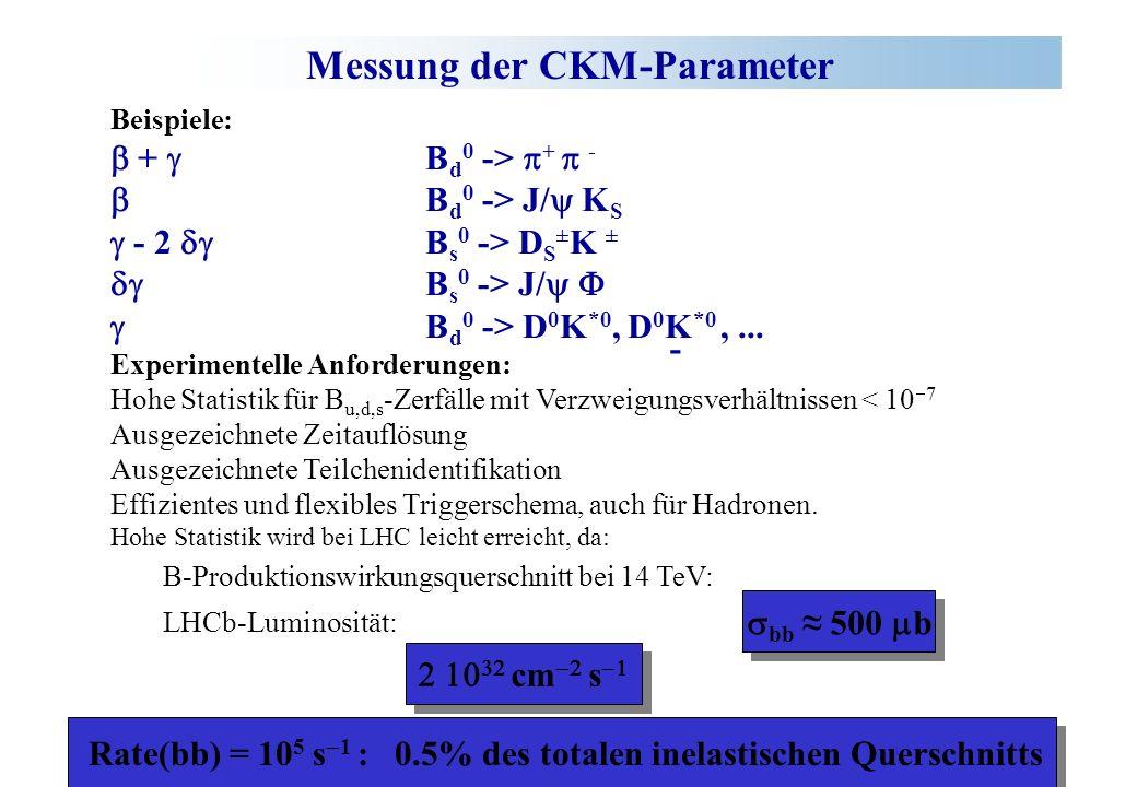 Messung der CKM-Parameter Beispiele: + B d 0 -> + - B d 0 -> J/ K S - 2 B s 0 -> D S ± K ± B s 0 -> J/ B d 0 -> D 0 K *0, D 0 K *0,... Experimentelle