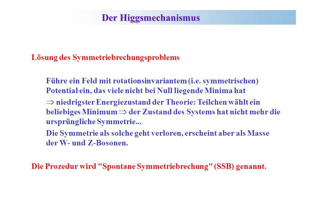 Lösung des Symmetriebrechungsproblems Führe ein Feld mit rotationsinvariantem (i.e. symmetrischen) Potential ein, das viele nicht bei Null liegende Mi
