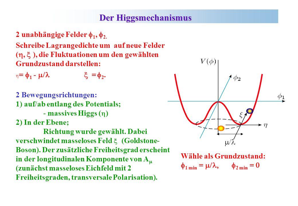 Wähle als Grundzustand: 1 min = 2 min = 2 unabhängige Felder 1, 2. Schreibe Lagrangedichte um auf neue Felder (, ), die Fluktuationen um den gewählten