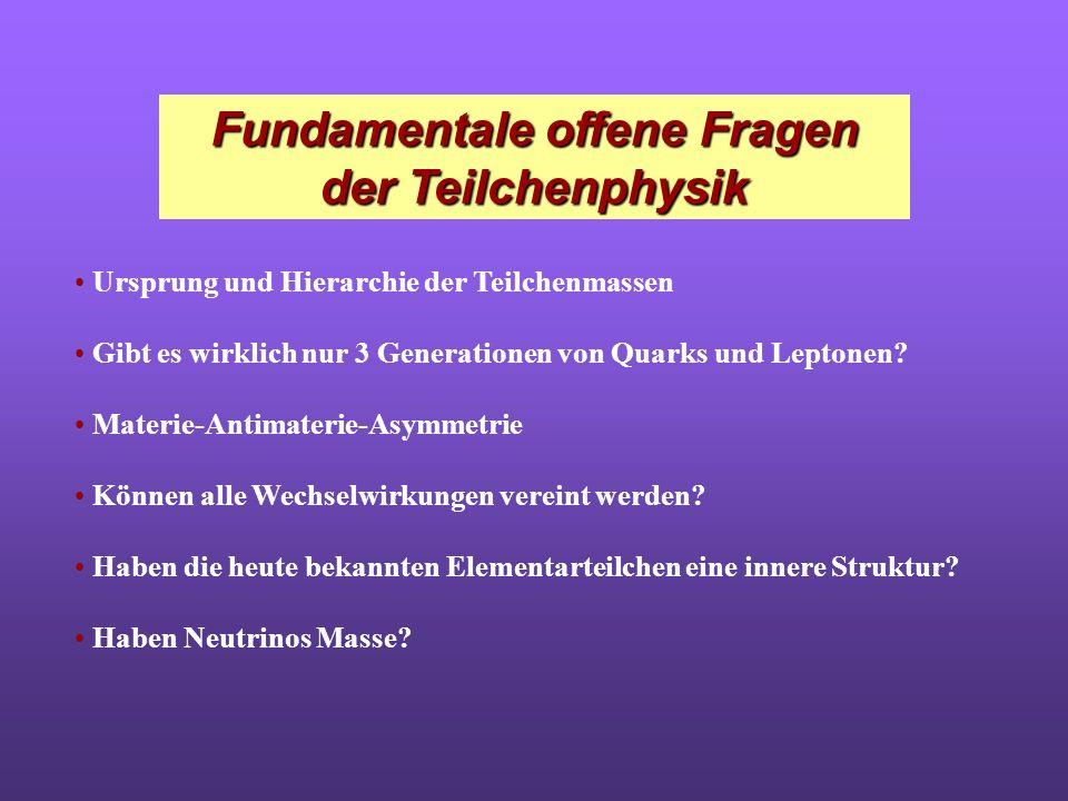 Fundamentale offene Fragen der Teilchenphysik Ursprung und Hierarchie der Teilchenmassen Gibt es wirklich nur 3 Generationen von Quarks und Leptonen.