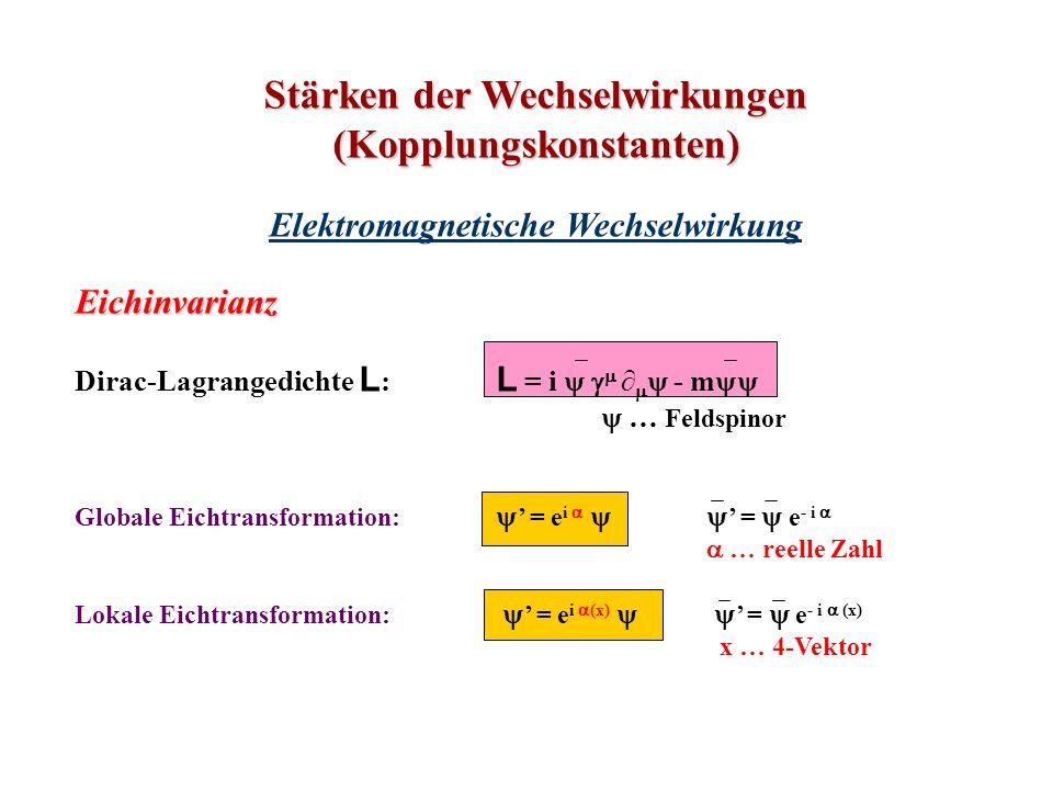 Stärken der Wechselwirkungen (Kopplungskonstanten) Elektromagnetische WechselwirkungEichinvarianz Dirac-Lagrangedichte L : L = i - m … Feldspinor Globale Eichtransformation: = e i = e - i … reelle Zahl Lokale Eichtransformation: = e i (x) = e - i (x) x … 4-Vektor