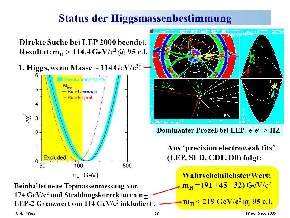 Wien, Sep. 2005 C.-E. Wulz12 Status der Higgsmassenbestimmung Direkte Suche bei LEP 2000 beendet. Resultat: m H > 114.4 GeV/c 2 @ 95 c.l. Aus precisio