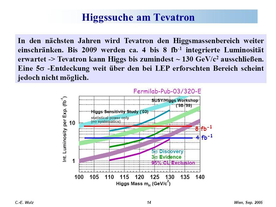 Wien, Sep. 2005 C.-E. Wulz14 Higgssuche am Tevatron In den nächsten Jahren wird Tevatron den Higgsmassenbereich weiter einschränken. Bis 2009 werden c