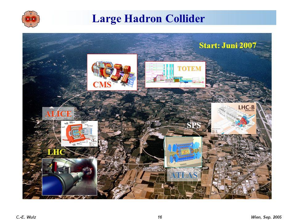 Wien, Sep. 2005 C.-E. Wulz16 Large Hadron Collider LHC SPS CMS TOTEM ATLAS ALICE Start: Juni 2007