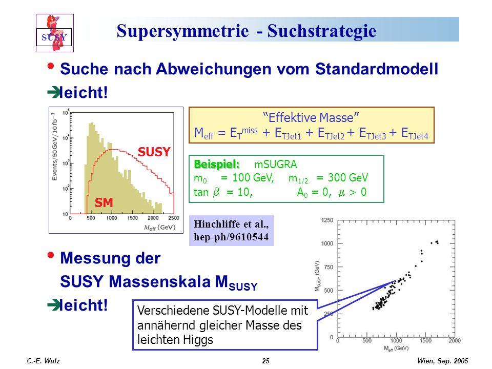 Wien, Sep. 2005 C.-E. Wulz25 Supersymmetrie - Suchstrategie Suche nach Abweichungen vom Standardmodell leicht! Messung der SUSY Massenskala M SUSY lei