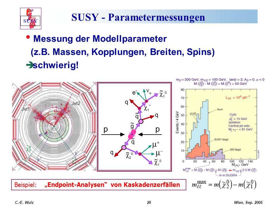 Wien, Sep. 2005 C.-E. Wulz26 SUSY - Parametermessungen Messung der Modellparameter (z.B. Massen, Kopplungen, Breiten, Spins) schwierig! SUSY Beispiel:
