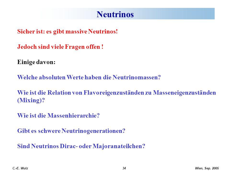 Wien, Sep. 2005 C.-E. Wulz34 Neutrinos Sicher ist: es gibt massive Neutrinos! Jedoch sind viele Fragen offen ! Einige davon: Welche absoluten Werte ha