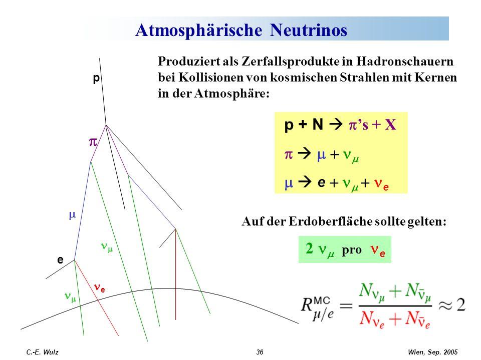 Wien, Sep. 2005 C.-E. Wulz36 Atmosphärische Neutrinos p + N s + X e e Auf der Erdoberfläche sollte gelten: 2 pro e Produziert als Zerfallsprodukte in