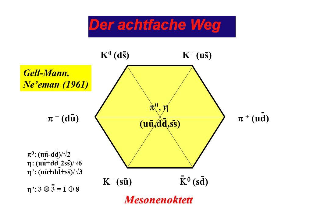 Mesonenoktett - - (ud) (sd) (uu-dd)/2 (uu+dd-2ss)/6 (uu+dd+ss)/3 : 3 3 = 1 8 - - - - - - - - - K 0 (ds)K + (us) (du) (uu,dd,ss) (su) - - - - - - - - G