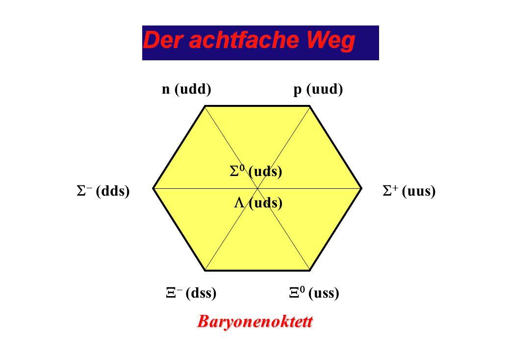 n (udd)p (uud) (dds) (uus) (uds) (dss) (uss) Baryonenoktett