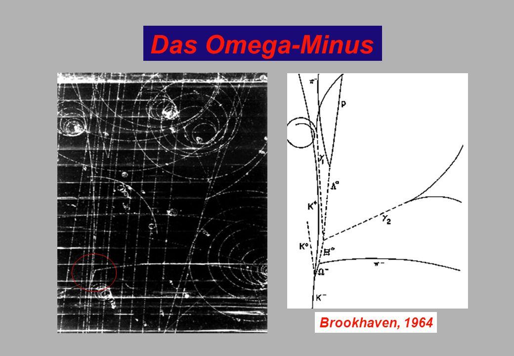 Das Omega-Minus Brookhaven, 1964