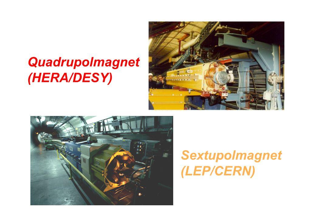 Sextupolmagnet (LEP/CERN) Quadrupolmagnet (HERA/DESY)