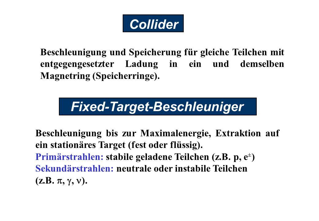 Beschleunigung und Speicherung für gleiche Teilchen mit entgegengesetzter Ladung in ein und demselben Magnetring (Speicherringe). Beschleunigung bis z