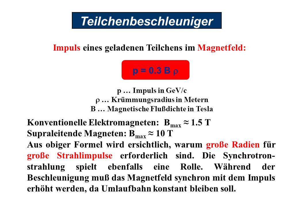 Teilchenbeschleuniger Impuls eines geladenen Teilchens im Magnetfeld: Konventionelle Elektromagneten: B max 1.5 T Supraleitende Magneten: B max 10 T A