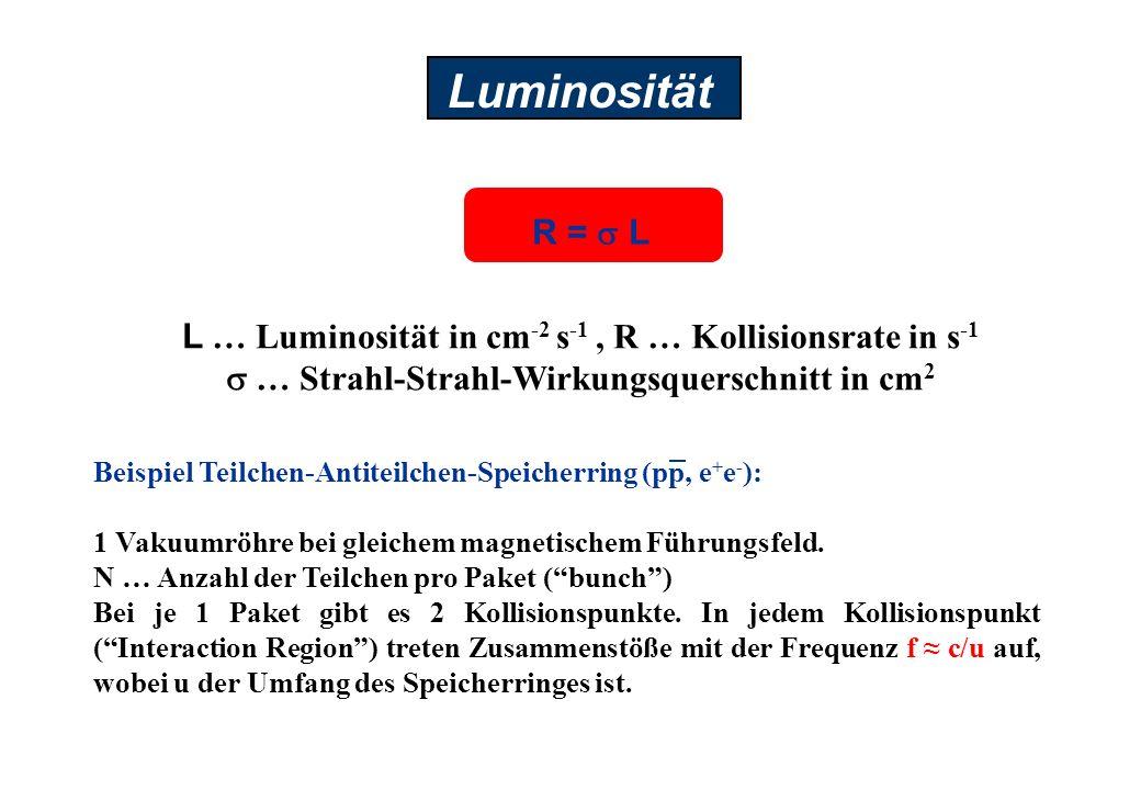 Luminosität L … Luminosität in cm -2 s -1, R … Kollisionsrate in s -1 … Strahl-Strahl-Wirkungsquerschnitt in cm 2 R = L Beispiel Teilchen-Antiteilchen