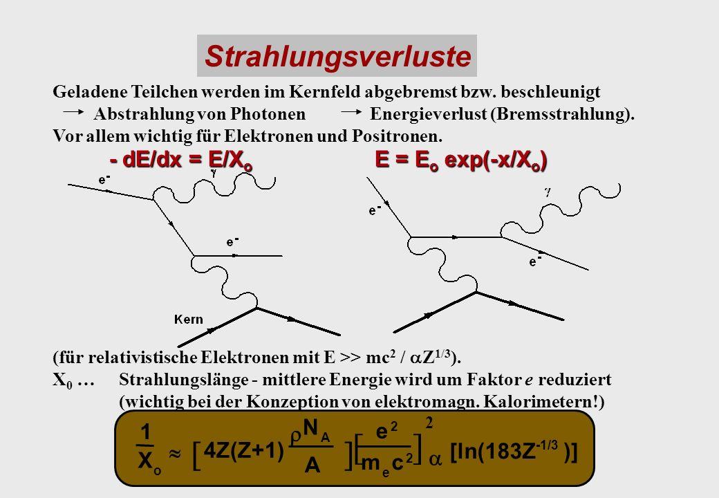 Strahlungsverluste - dE/dx = E/X o E = E o exp(-x/X o ) Geladene Teilchen werden im Kernfeld abgebremst bzw. beschleunigt Abstrahlung von Photonen Ene