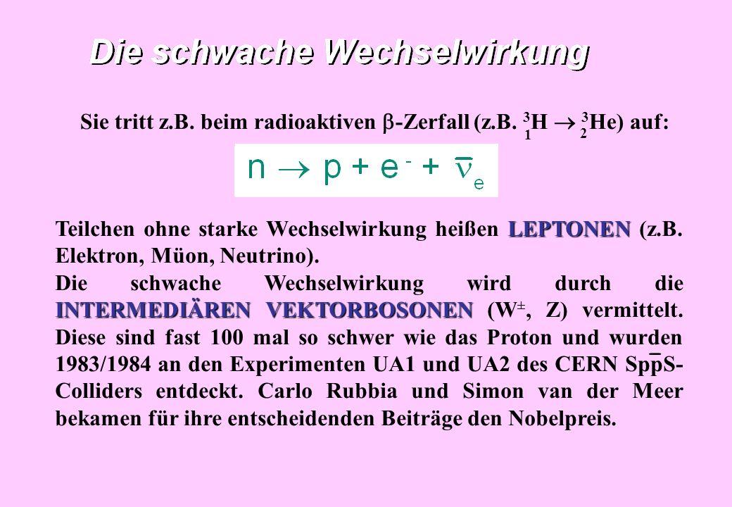 Sie tritt z.B. beim radioaktiven -Zerfall (z.B. 3 H 3 He) auf: LEPTONEN Teilchen ohne starke Wechselwirkung heißen LEPTONEN (z.B. Elektron, Müon, Neut