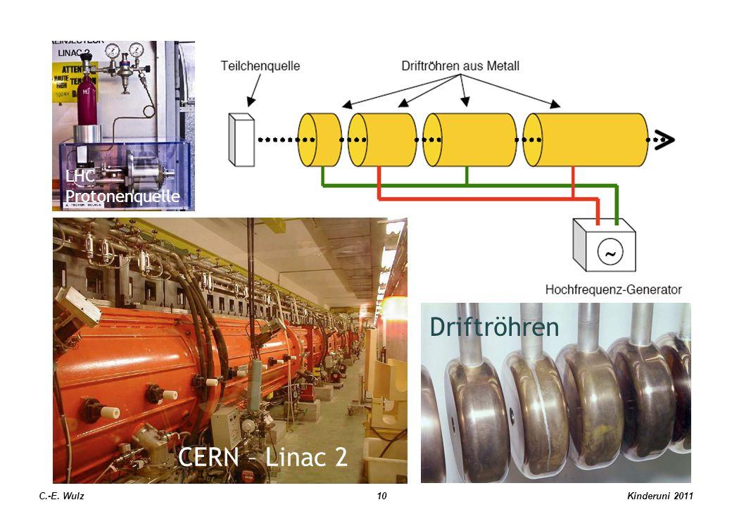 C.-E. Wulz10 CERN – Linac 2 Driftröhren LHC Protonenquelle C.-E. Wulz10Kinderuni 2011