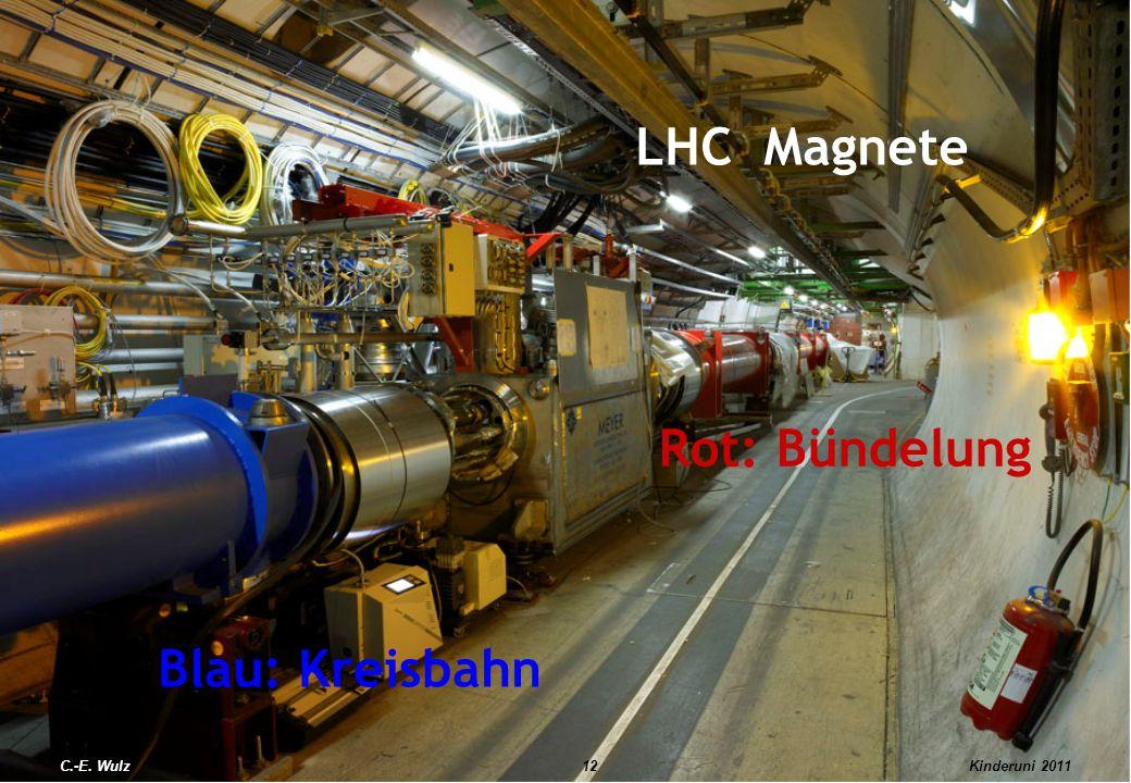 Kinderuni 2011 LHC Magnete Blau: Kreisbahn Rot: Bündelung C.-E. Wulz12