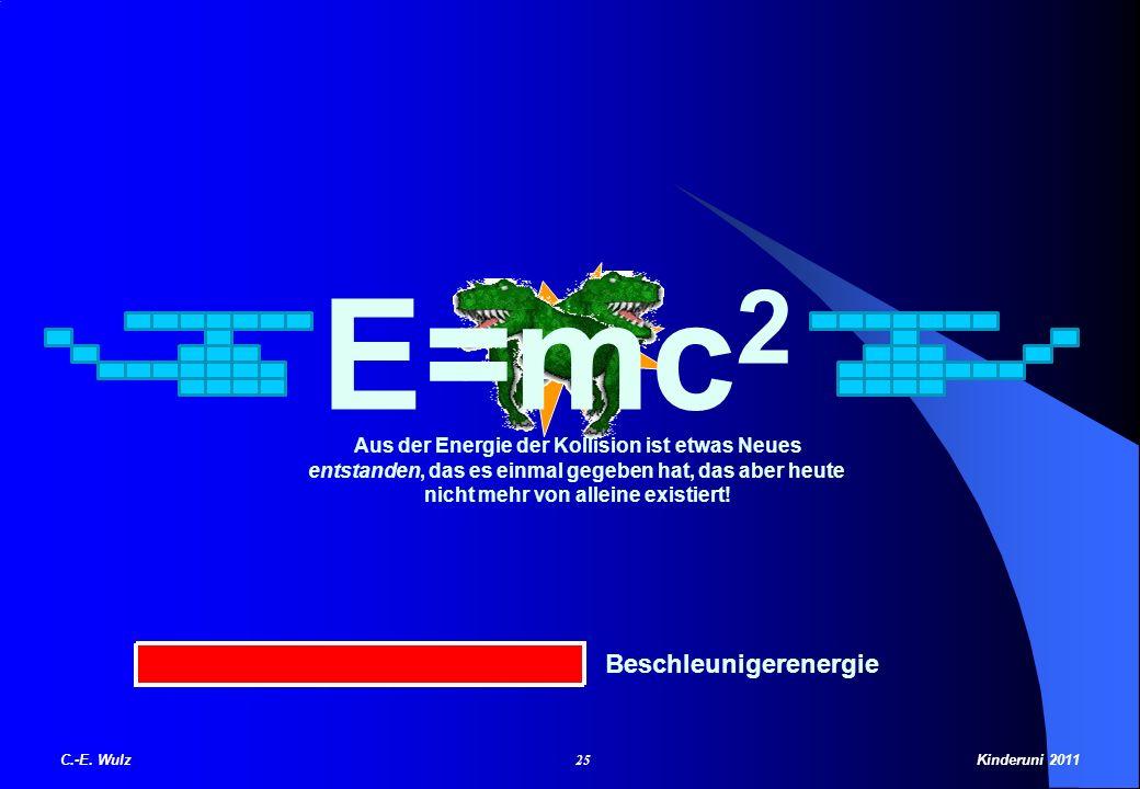 Beschleunigerenergie E=mc 2 Aus der Energie der Kollision ist etwas Neues entstanden, das es einmal gegeben hat, das aber heute nicht mehr von alleine