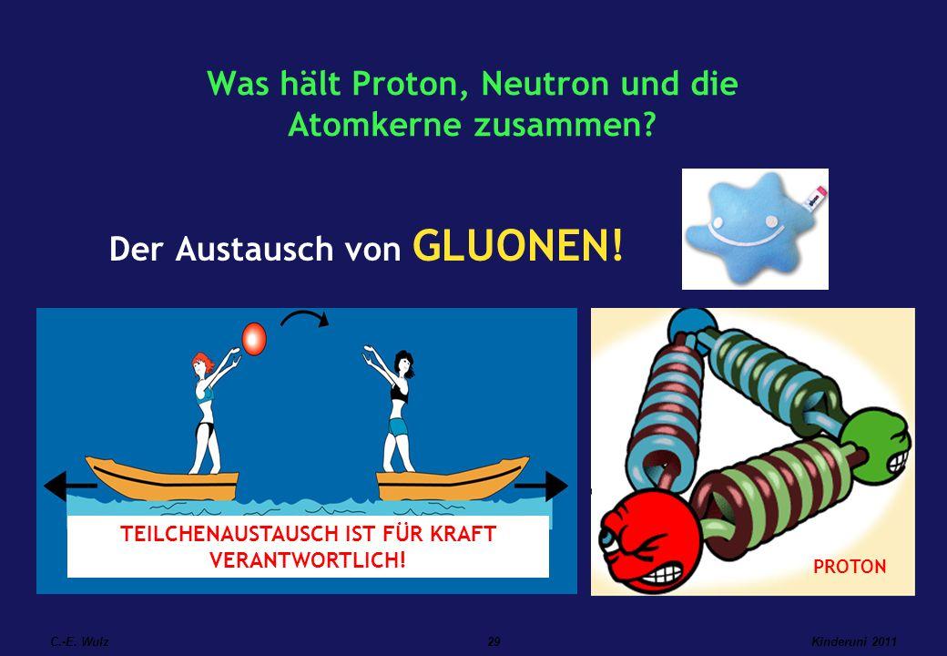 Kinderuni 2011C.-E. Wulz29 Was hält Proton, Neutron und die Atomkerne zusammen? TEILCHENAUSTAUSCH IST FÜR KRAFT VERANTWORTLICH! Der Austausch von GLUO