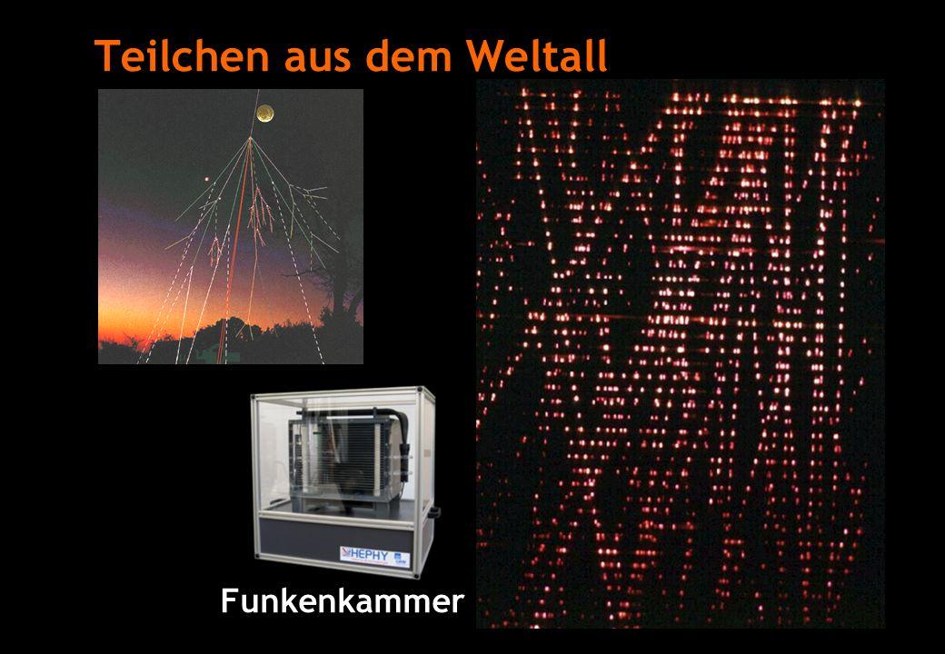 Kinderuni 2011 C.-E. Wulz Funkenkammer Teilchen aus dem Weltall 34