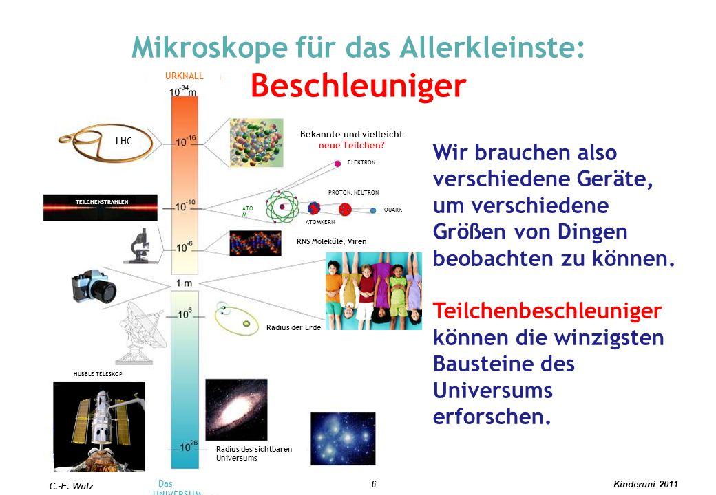 Kinderuni 2011 URKNALL LHC Bekannte und vielleicht neue Teilchen? ELEKTRON QUARK ATOMKERN PROTON, NEUTRON Radius der Erde RNS Moleküle, Viren Radius d