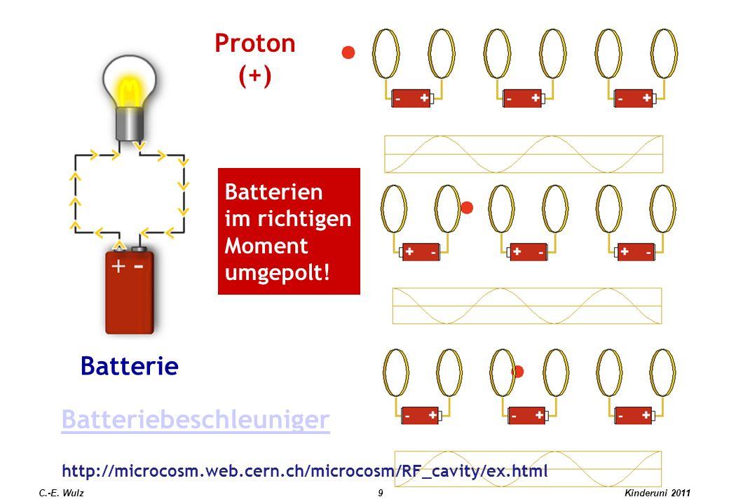 C.-E. Wulz Batteriebeschleuniger Batterie Proton (+) http://microcosm.web.cern.ch/microcosm/RF_cavity/ex.html Batterien im richtigen Moment umgepolt!