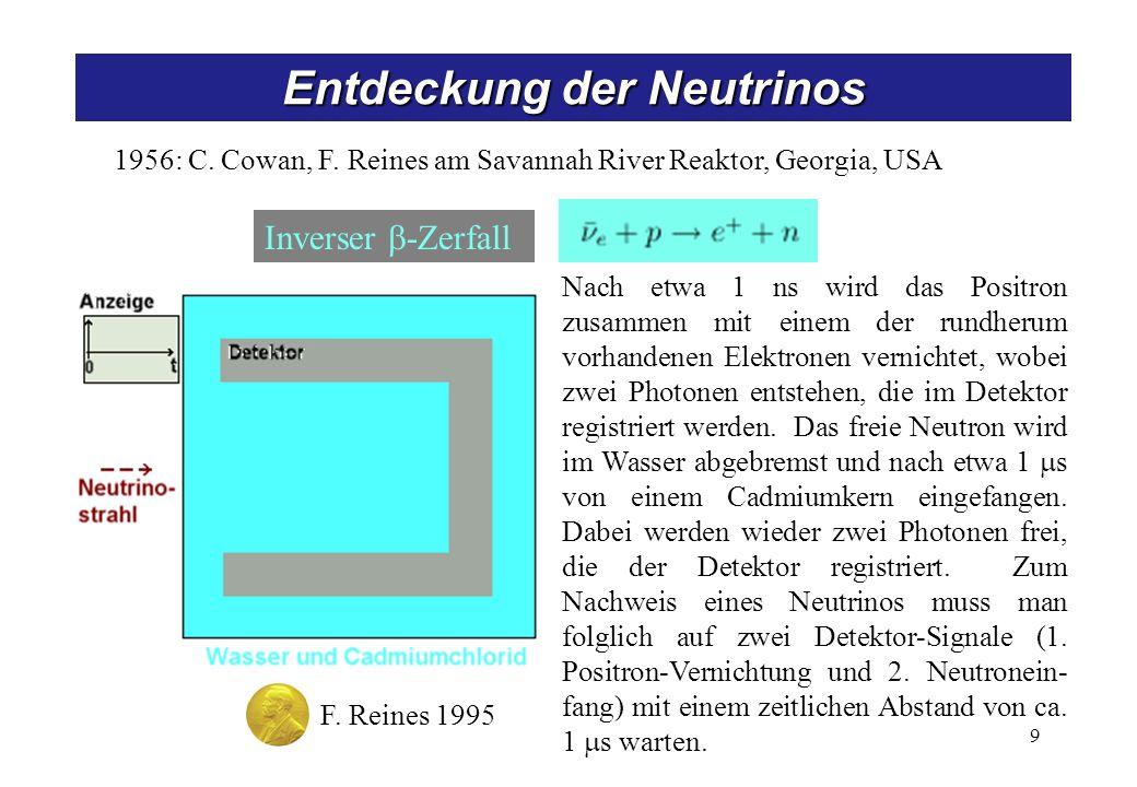Entdeckung der Neutrinos 9 1956: C. Cowan, F. Reines am Savannah River Reaktor, Georgia, USA Nach etwa 1 ns wird das Positron zusammen mit einem der r