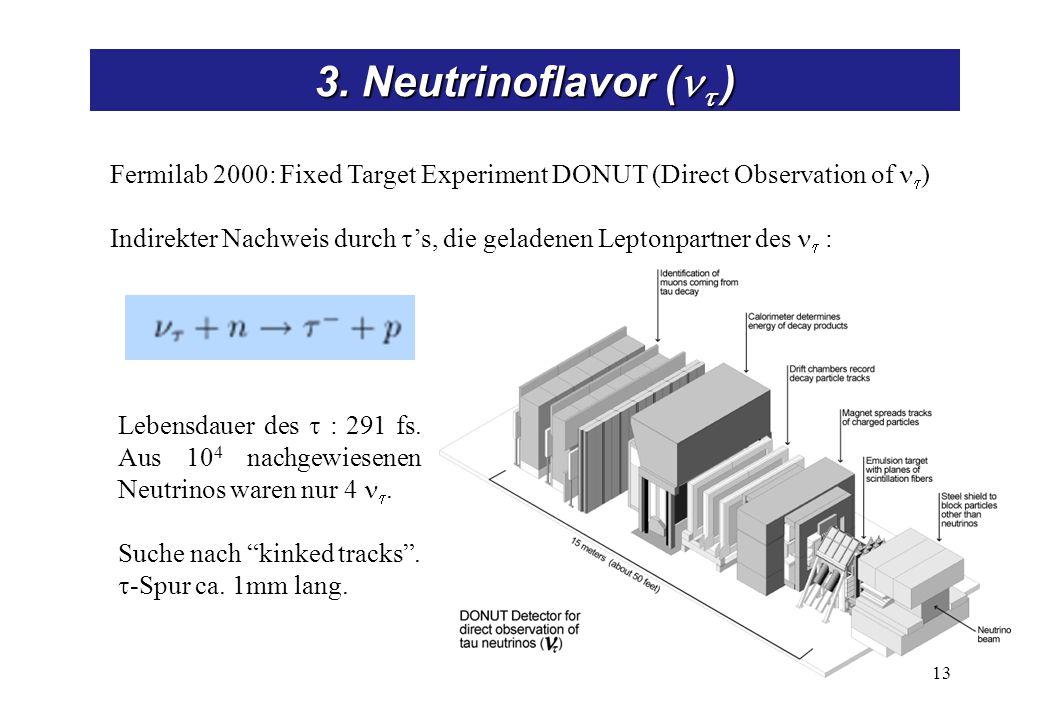 3. Neutrinoflavor ( ) 13 Fermilab 2000: Fixed Target Experiment DONUT (Direct Observation of ) Indirekter Nachweis durch s, die geladenen Leptonpartne
