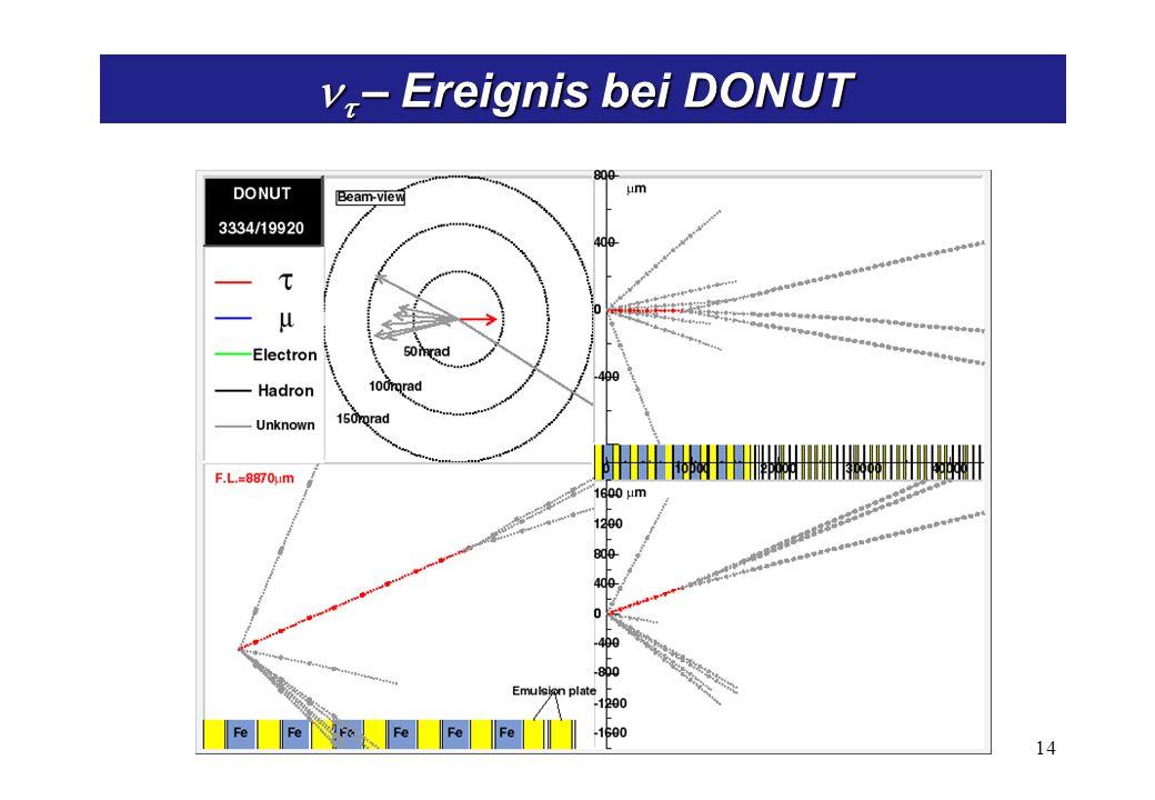 – Ereignis bei DONUT – Ereignis bei DONUT 14
