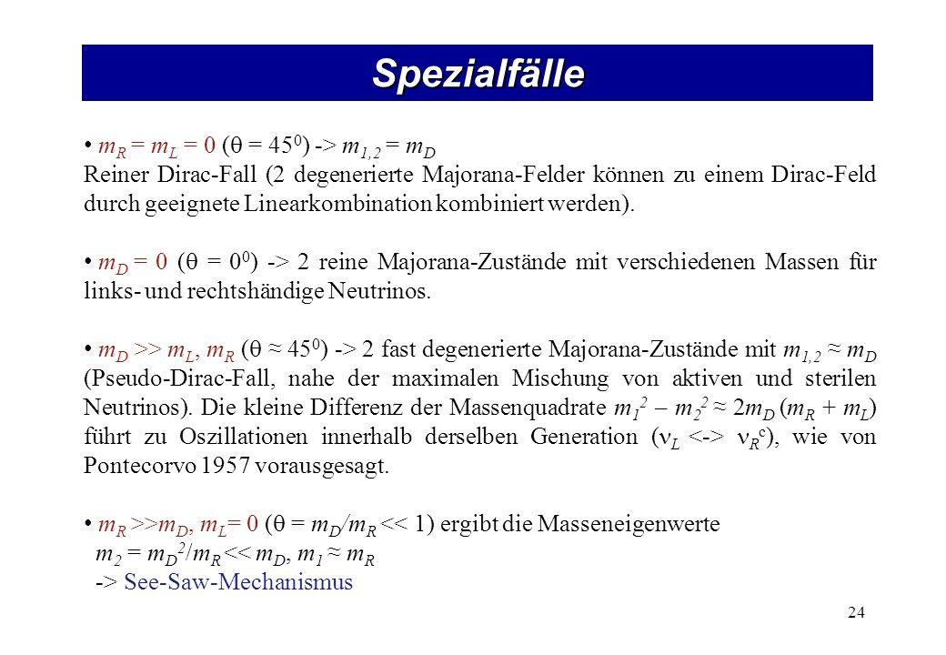 Spezialfälle 24 m R = m L = 0 ( = 45 0 ) -> m 1,2 = m D Reiner Dirac-Fall (2 degenerierte Majorana-Felder können zu einem Dirac-Feld durch geeignete L