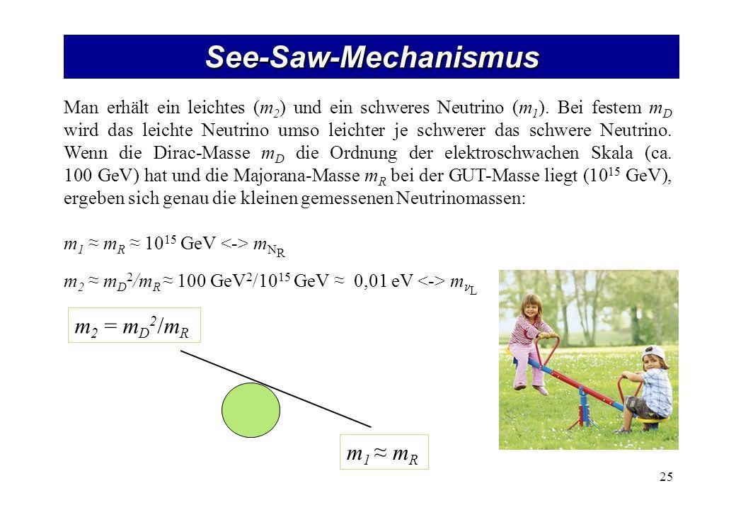 See-Saw-Mechanismus 25 Man erhält ein leichtes (m 2 ) und ein schweres Neutrino (m 1 ). Bei festem m D wird das leichte Neutrino umso leichter je schw
